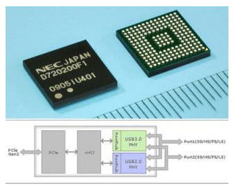 NEC USB 3.0 host controller