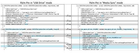 Palm Pre USB hack