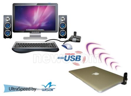 macbook wireless monitor