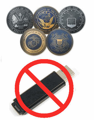 US military bans USB