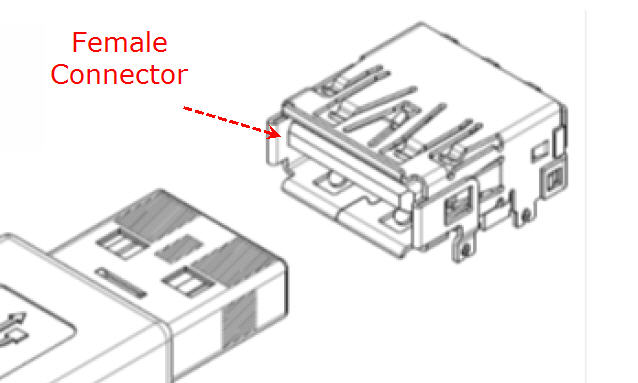 USB, universal connector, female