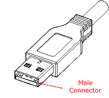 USB, universal connector, male