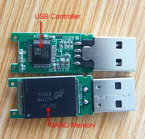 USB COB ontwerp